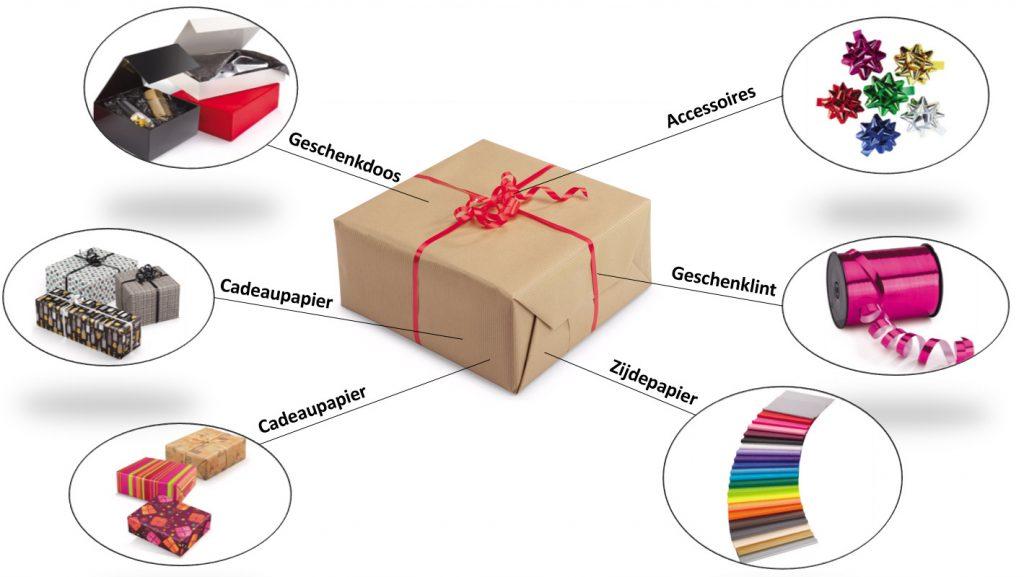 Alle benodigdheden voor je geschenkverpakking: geschenkdozen, cadeaupapier, geschenklint, zijdepapier en accessoires