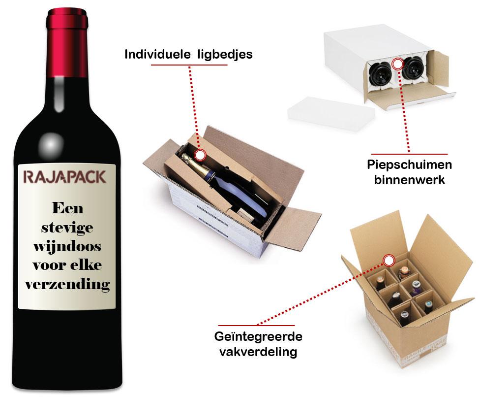 Gebruik een stevige wijndoos voor elke verzending.