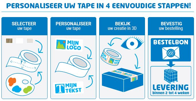 Rajaprint: personaliseer je tape in 4 stappen.