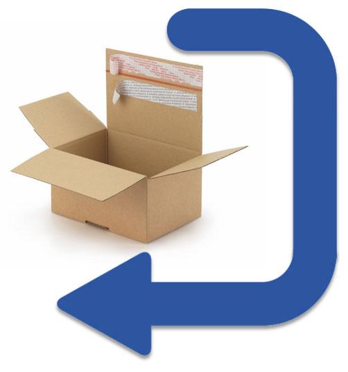Le retour en caisse : un service indispensable pour votre e-commerce