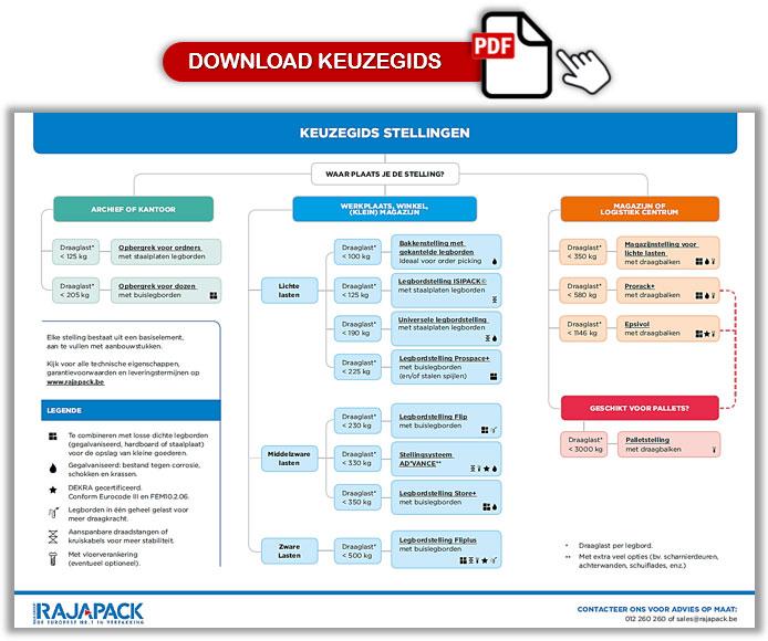 PDF download voor stellingen en rekken