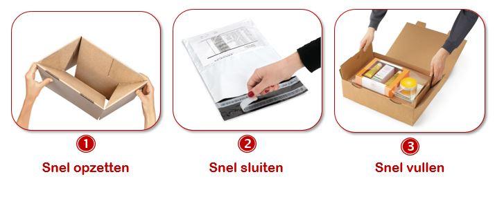 Drie stappen om sneller te verpakken