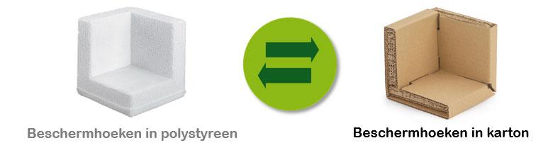 Vervang je beschermhoeken door een duurzaam alternatief