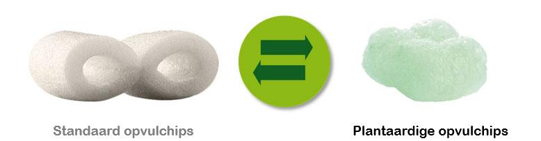 Vervang opvulchips door een duurzaam alternatief