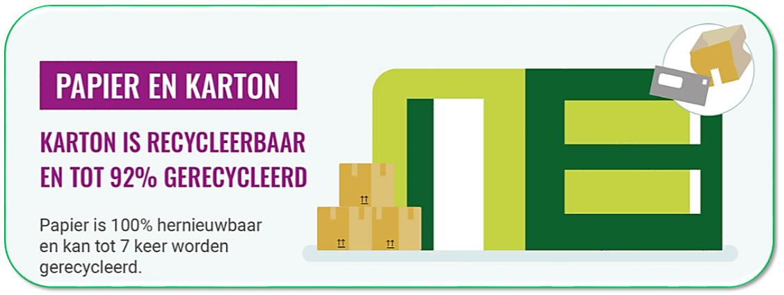 Recycling van papier en karton in een bedrijf