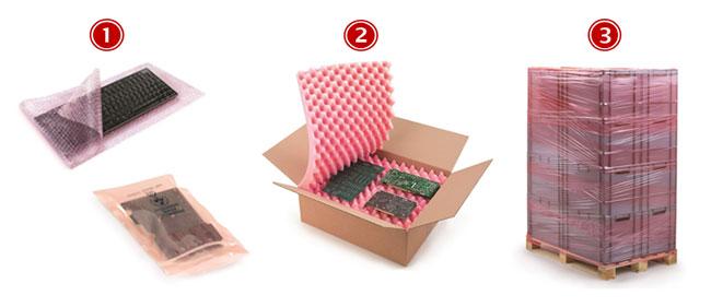 Welke soorten ESD-verpakkingen zijn er?