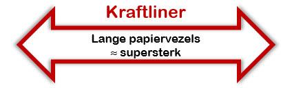 Supersterke kraftliner