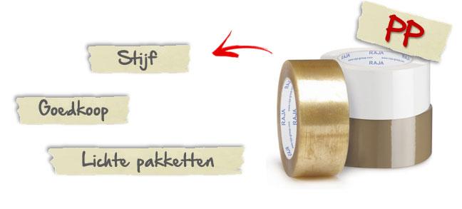Verschillende eigenschappen van PP tape