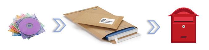 Kartonnen envelop voor boeken, schriften dvd's, cd's